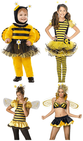 The Evolution Of Halloween of the Day