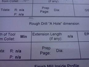 Tool Description FAIL