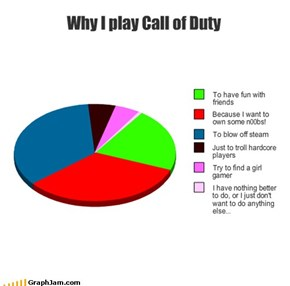 Why I play Call of Duty