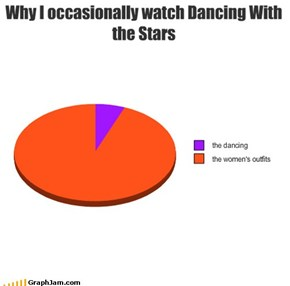 Why I occasionally watch Dancing With the Stars
