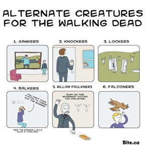 Alternate Creatures for The Walking Dead
