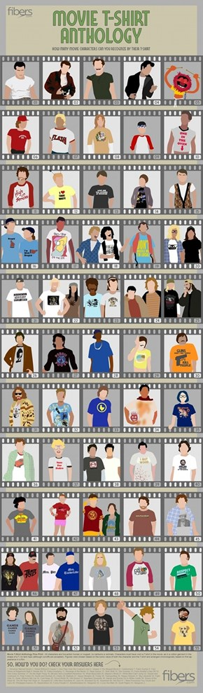 Movie T-Shirt Anthology of the Day