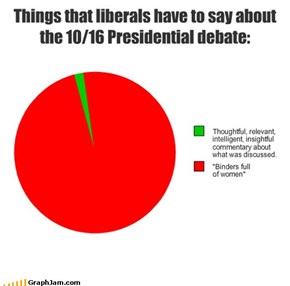 Things that liberals have to say about the 10/16 Presidential debate:
