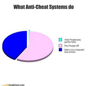 What Anti-Cheat Systems do