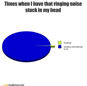 Times when I have that ringing noise stuck in my head