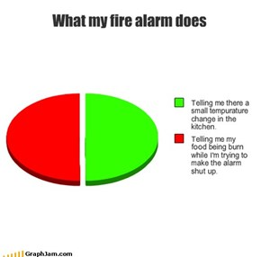 What my fire alarm does