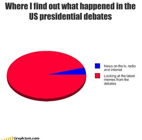 Where I find out what happened in the US presidential debates