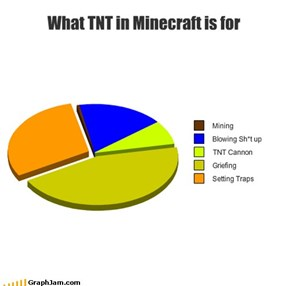 What TNT in Minecraft is for
