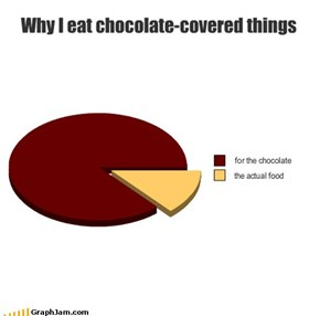 Why I eat chocolate-covered things