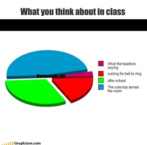 What you think about in class
