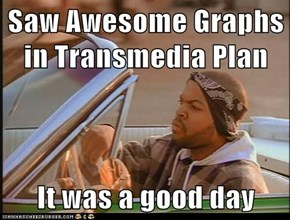 Saw Awesome Graphs in Transmedia Plan  It was a good day