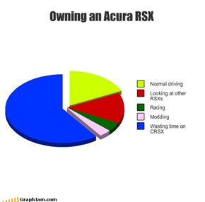 Owning an Acura RSX