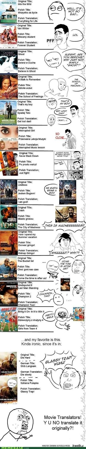 Movie titles in Polish