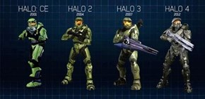 Master Chief's Evolution