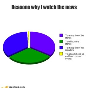 Reasons why I watch the news
