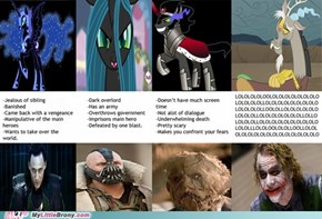 MLP Villians vs. Comic Villains