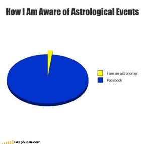 How I Am Aware of Astrological Events