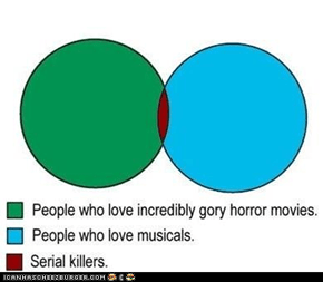 I guess I'm a serial killer then.