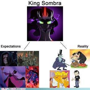 Sombra - What I really do