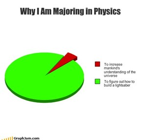Why I Am Majoring in Physics