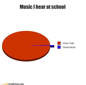 Music I hear at school