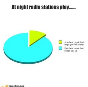 At night radio stations play.......