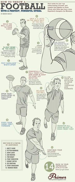 The Science of Throwing a Football