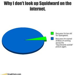 Why I don't look up Squidward on the internet.