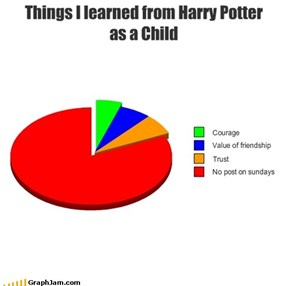 I actually learned that BEFORE Harry Potter.