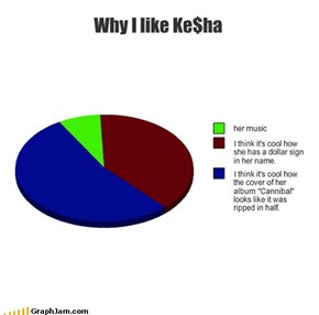 Why I like Ke$ha