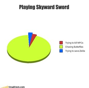 Playing Skyward Sword