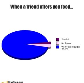 When a friend offers you food...