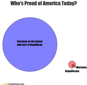 Who's Proud of America Today?