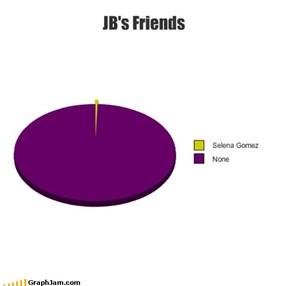 JB's Friends