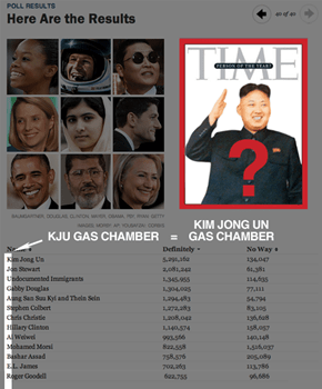 "As Promised, 4chan Pranksters Spell Out ""KJU Gas Chamber"" on TIME's Person of the Year Online Poll"