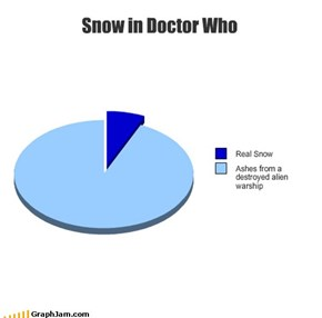 Snow in Doctor Who