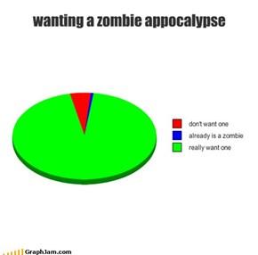 wanting a zombie appocalypse