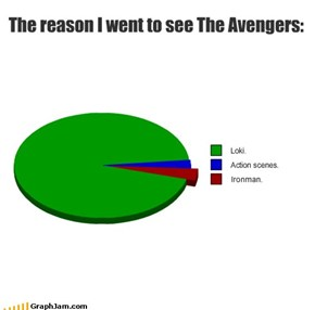 The reason I went to see The Avengers: