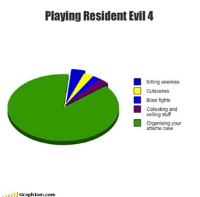 Playing Resident Evil 4