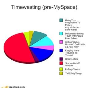 Timewasting (pre-MySpace)