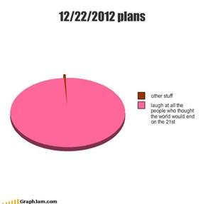 12/22/2012 plans