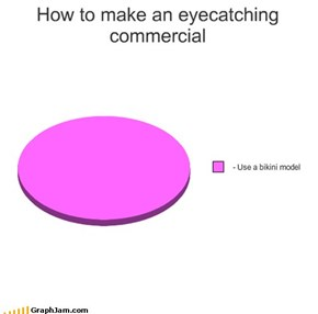 How to make an eyecatching commercial