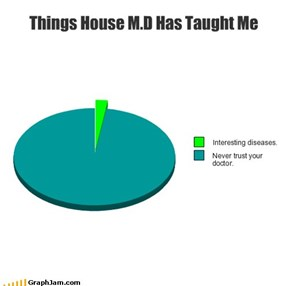 Things House M.D Has Taught Me