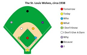 The St. Louis Wolves, circa 1938
