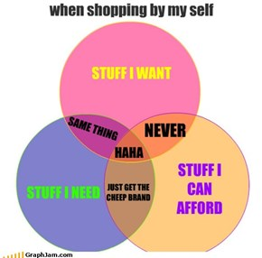 when shopping by my self
