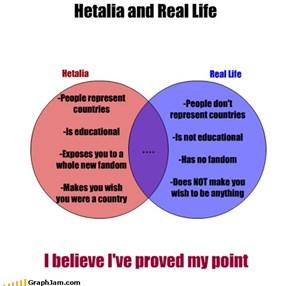 Hetalia and Real Life