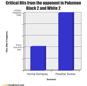Critical Hits from the opponent in Pokemon Black 2 and White 2