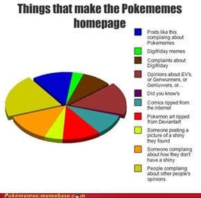 Pokememes in a Nutshell