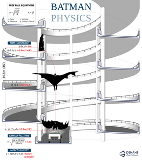 Reasons to Learn Physics