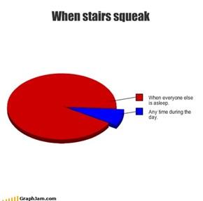 When stairs squeak